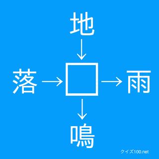 穴埋め二字熟語漢字クイズ