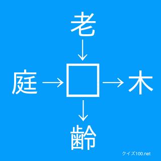 穴埋�二字熟語漢字クイズ